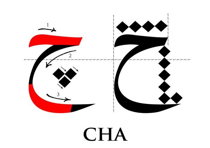 Seni Khat Warisan Islam | Islamic Calligraphy: Tutorial 2 : Khat Nasakh