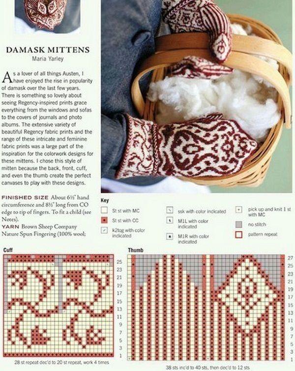 Вязание варежек спицами