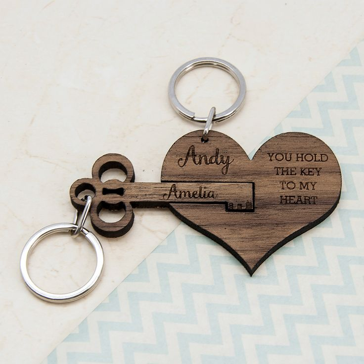 Couple's Personalized Wooden Anniversary Keychain
