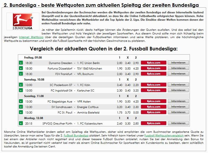 Wettquoten 2. Bundesliga