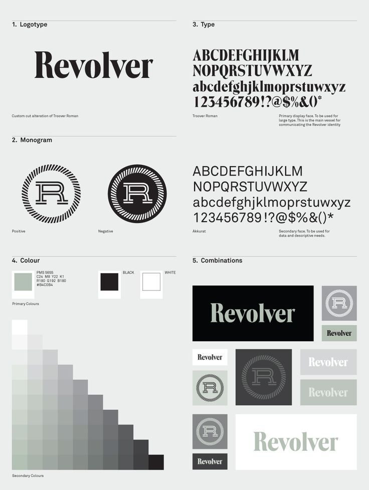 Branding Guidelines for Revolver Coffee
