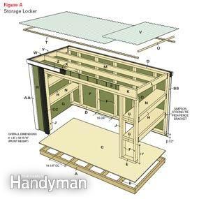 Outdoor Storage Locker - Step by Step | The Family Handyman