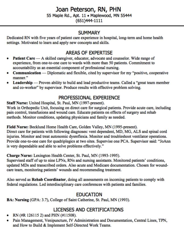 Pin By Latifah On Example Resume Cv Rn Resume Sample