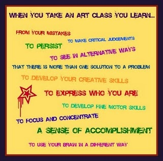 Importance of art class!!!  It always used to (and still does) tick me off to hear art referred  to as a 'filler' or as 'fluff'...grrrrrrrrrrrrr....sooo many things are learned from art...from math-to language with symbolism-to science-to social studies with different art styles from different countries -to social skills of sharing, complimenting, evaluating, etc.   YEAH ART!!!
