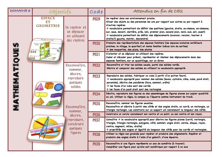 Nouveaux programmes cycle 2 MATHEMATIQUES