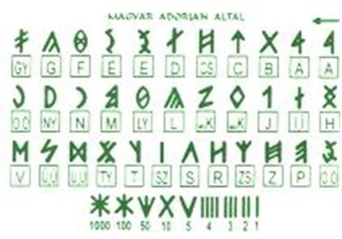 Runic Alphabet | Hungarian runic alphabet