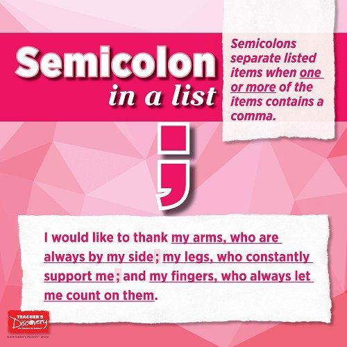 Finally, a poster set that addresses the punctuation marks high school students struggle with most. This set of 10 mini-posters covers commas, semicolons, colons, em dashes, and hyphens. Each poster includes an example sentence. ©2016. 10 posters, 12 x 12