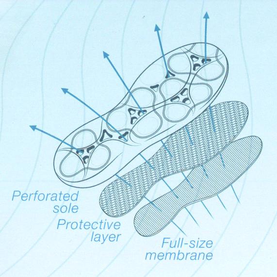 Das NET-BREATHING-SYSTEM erweitert die von Geox bekannte Atmungsaktivität und schafft ein einzigartiges Raumklima im Schuh. Trotz aller Technologie ist der Schuh aber dennoch sehr leicht.