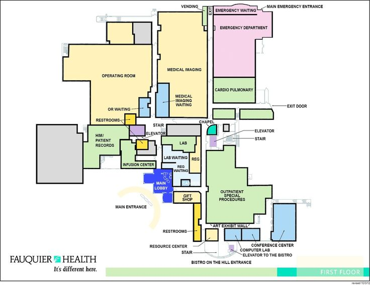 Best 25 hospital pharmacy ideas on pinterest pharmacy for Pharmacy floor plan