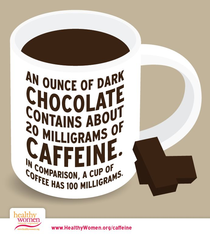An ounce of dark chocolate contains about 20 milligrams of ... C Cup Vs D Cup Comparison