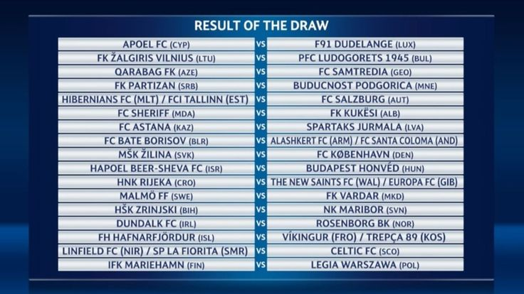 Former European champions Celtic will take on Linfield or La Fiorita as the draws for the first and second qualifying rounds were held in Nyon to kick-start the 2017/18 campaign.