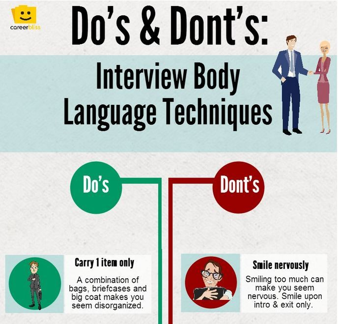 infographic infographic body language tips for job interviews infographic image description infographic body language tips for job interviews infogr - Preparing For A Job Interview Body Language