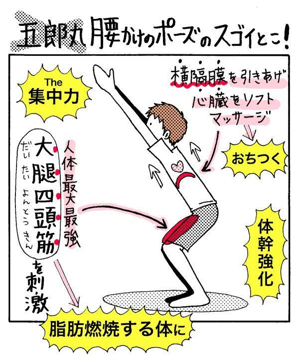 五郎丸選手の「ルーティンポーズ」に思わぬ効果が!? - いまトピ