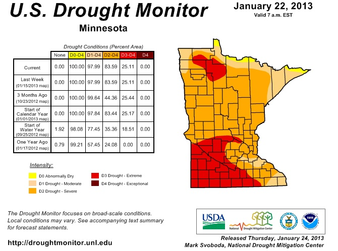 Click Through To See An Updated Minnesota Drought Map From The U S Drought Monitor