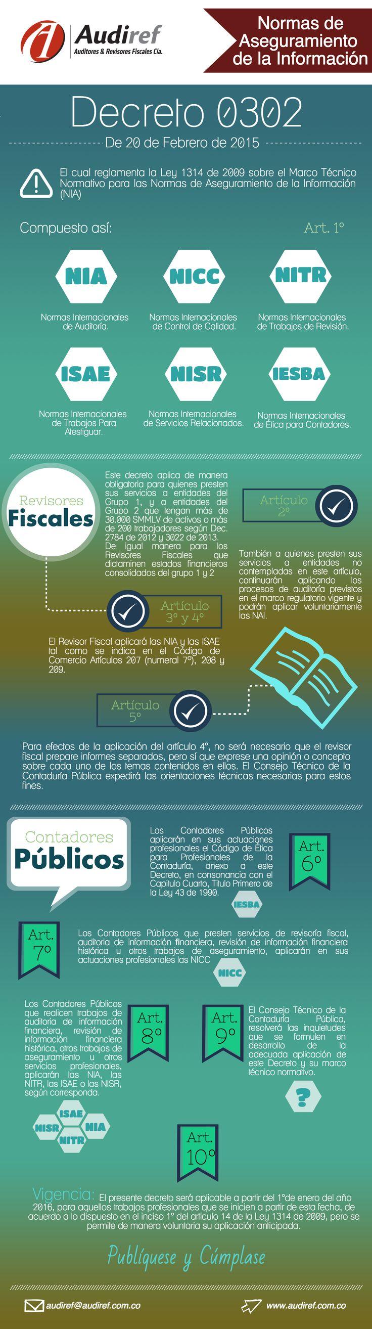 NIA Aseguramiento de la inform (1)