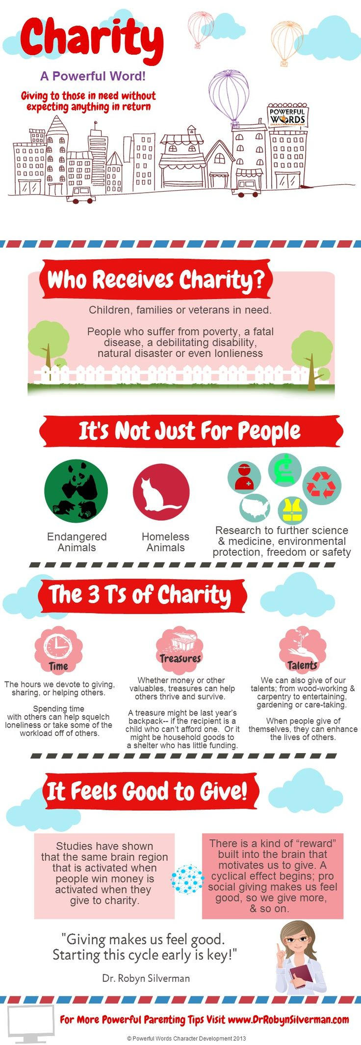 471 Best Charity Fundraising Help Images On Pinterest