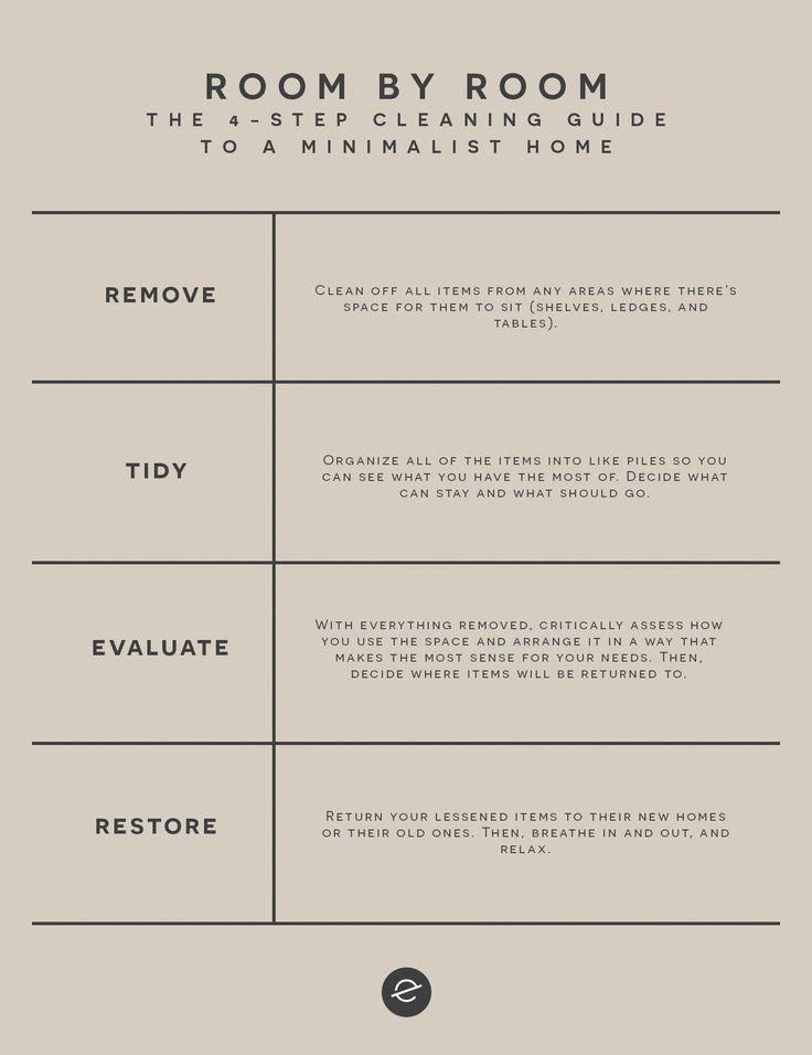 The 4 Step Checklist To A Minimalist Home Homeinteriorwalldecor