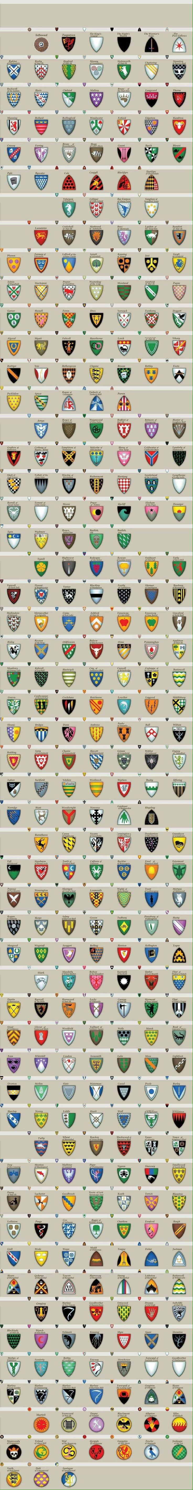 House crests of Westros.