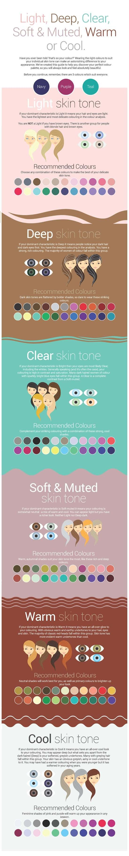What Colors to Wear to Match Your Skin Tone. I think I'm Warm Skin Tone... hope so, 'cause I like all those greens and teals :)