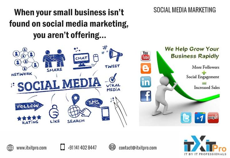 Social Media is a definite way of Marketing to convert your Business into a Brand and Increase your Online Presence.  #SocialMediaMarketing #SEO #SMO.