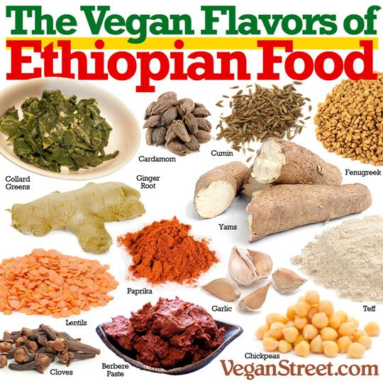 The Vegan Flavors of Ethiopian Food
