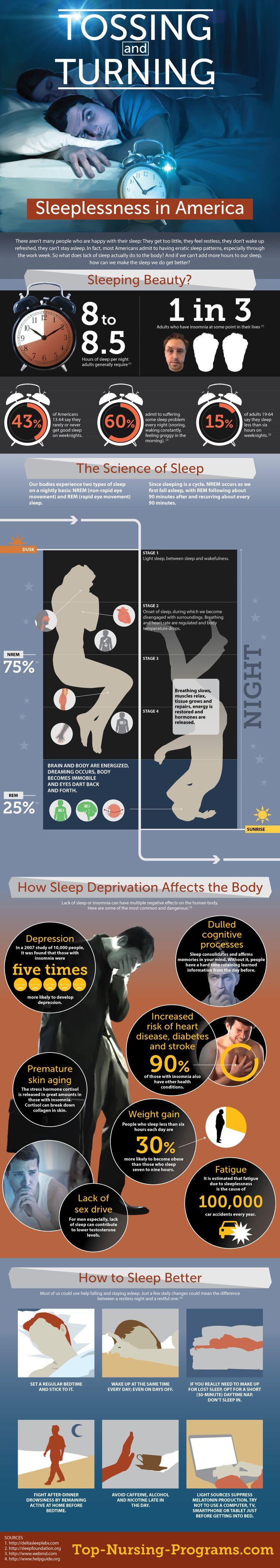 Sleeplessness in America