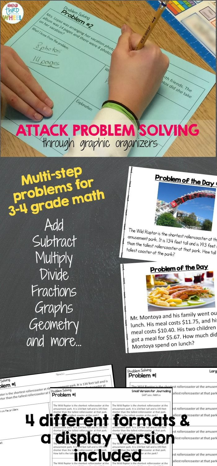 Using graphic organizers can help struggling students attack problem solving more strategically. Research shows giving students a framework to break down multi-step problems builds confident, versatile mathematicians.