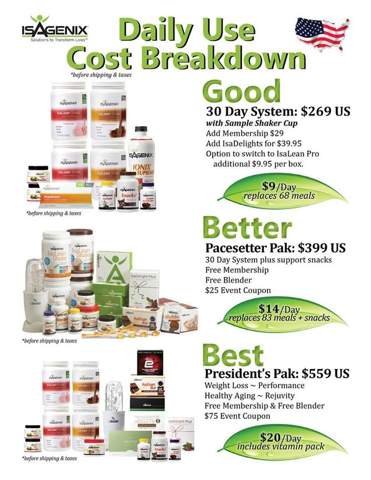 So many great packages to get you started! Remember, your grocery bills will lower as well as your doctor bills, your vitamins. The only thing going up is your confidence! http://mercycolberg.isagenix.com
