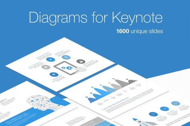 Diagramas para Template de Keynote  O conjunto de diagramas para Keynote oferece uma coleção de 1700 slides com ferramentas de visualização de dados simples e facilmente personalizáveis para suas apresentações exclusivas. Ele inclui dezenas de fluxogramas, gráficos de relacionamento, cronogramas, cronogramas, gráficos de dados, mapas e diagramas de silhueta.