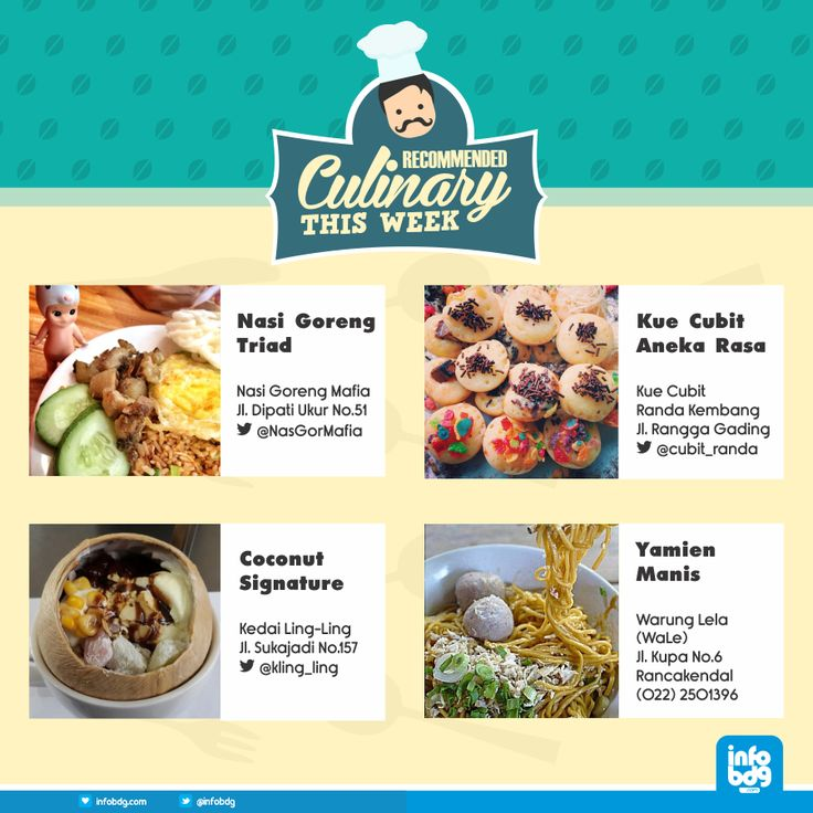 Recommended Bandung's Culinair This Week...  September 2014
