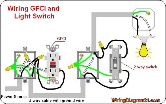 GFCI Outlet Wiring Diagram En