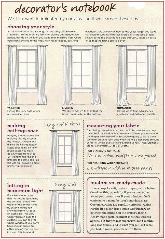 Curtain Hanging Guide Living Rooms In 2020 Curtains Living Room Curtains Curtains Bedroom