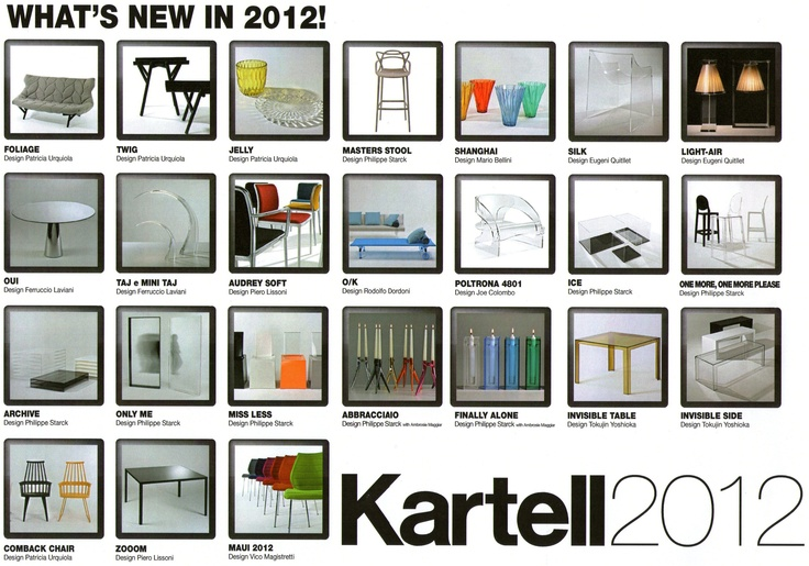 What's New in 2012!!!!!!!!!!!!  ... ma quante belle novità....