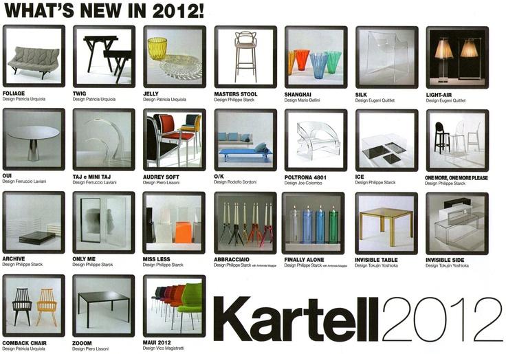 What's New in 2012!!!!!!!!!!!!  ... ma quante belle novità....