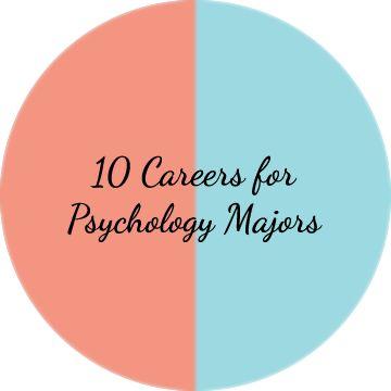 Organizational Psychology hardest majors ranked
