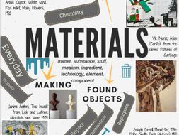 MATERIALS - theme mind-map interactive with artist links - AQA GCSE ESA 2018 by amimamim - Teaching Resources - Tes