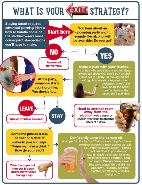 """Exit Strategy for Teens   """"The Danger of Just One Drink""""   Choices Magazine"""