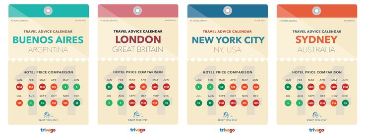 trivago Hotel Price Index- tells the least / most expensive months to visit various travel destinations