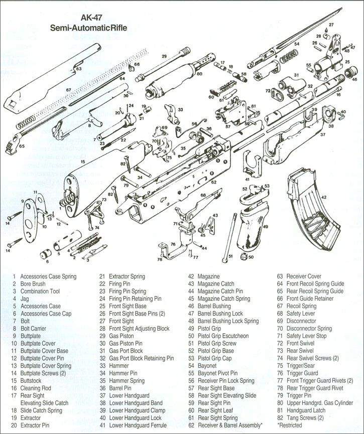 22 best gun diagrams and parts images on pinterest