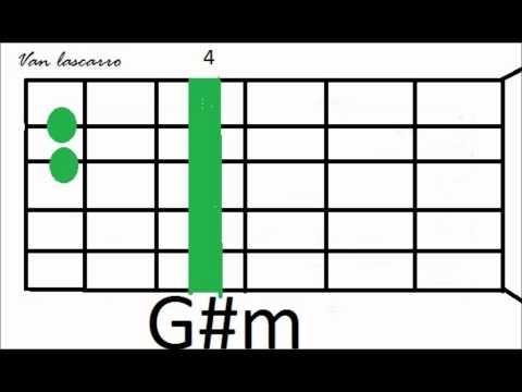 no me soltaras _ Rojo _ tutorial de guitarra _ acordes sencillos - YouTube
