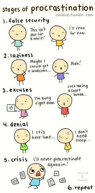 And that's why I never get anything done...