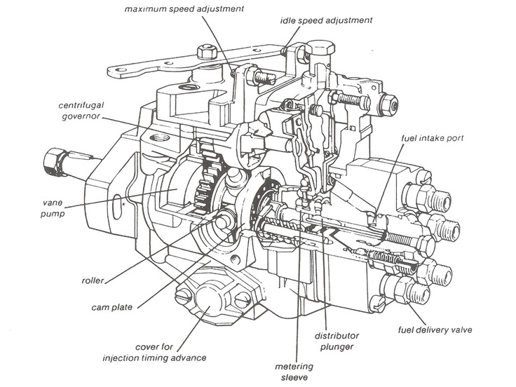 Diagram 6 4 Powerstroke Engine Diagram Engine Diagram And Wiring