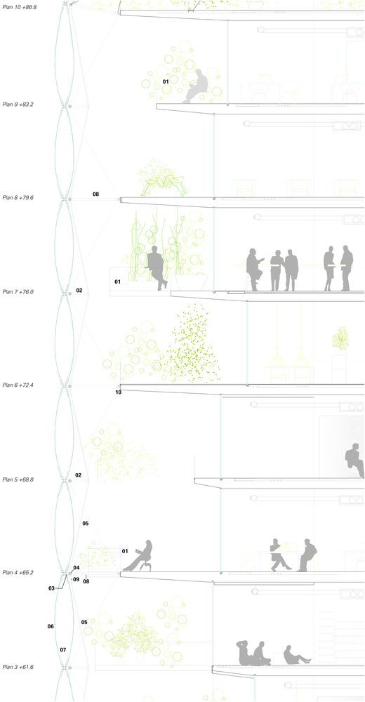 U.D. Urban Design AB and SelgasCano Unveil Winning Proposal for New Planning Offices in Stockholm,Detail Section