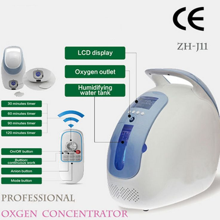 Medical used portable oxygen concentrators for sale#used portable oxygen concentrators for sale#oxygen concentrator