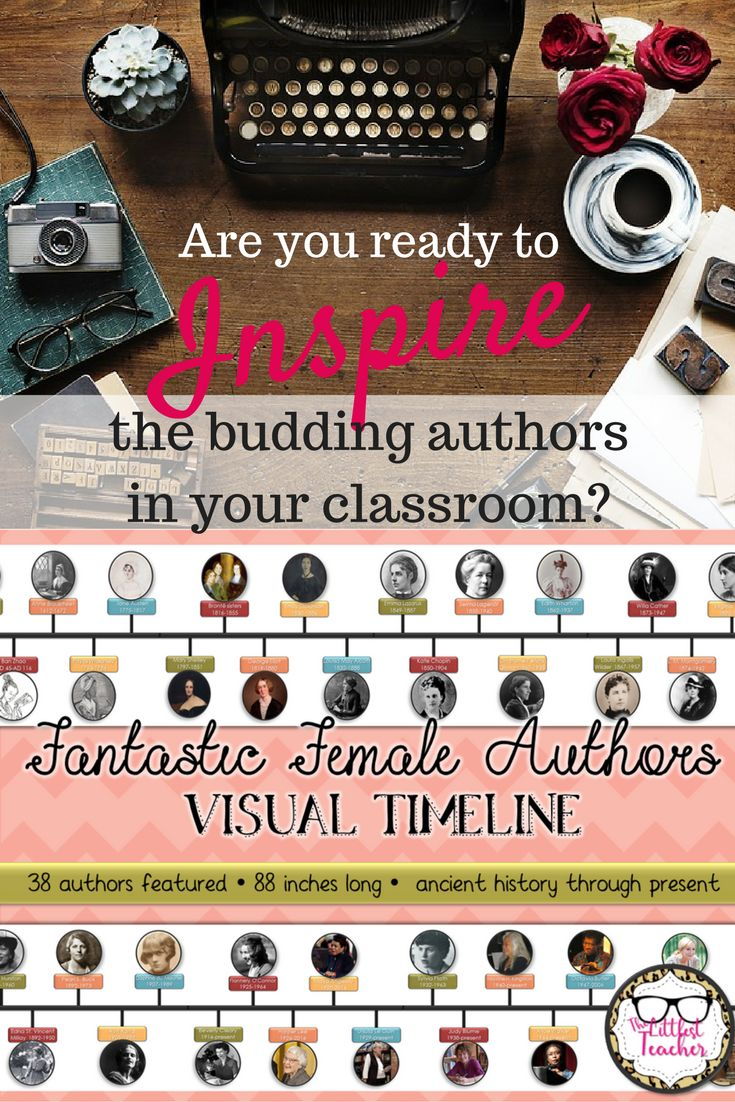 Inspire and enlighten your students with this simple-yet-lovely visual timeline of key female authors throughout history!This visual is excellent for an ELA classroom, library, hallway, history classroom, Women's History Month decor, writing lab, and more!