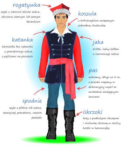 Strój kujawski męski ψΨψΨ☀ΨψΨψMęski Ψψψψψψψψ