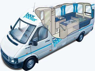 Comparez & Reservez www.camping-car.weebly.com