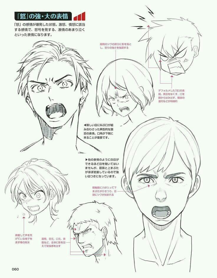 Angry Face Anime : angry, anime, Orasnap:, Anime, Angry, Reference