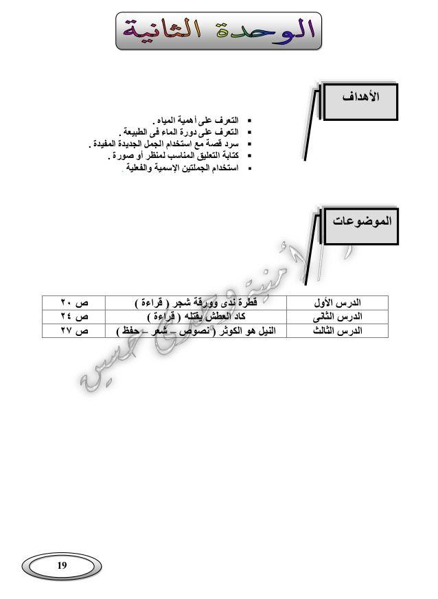 بوكلت شرح منهج اللغة العربية الجديد للصف الرابع الابتدائى الفصل الد Floor Plans Diagram