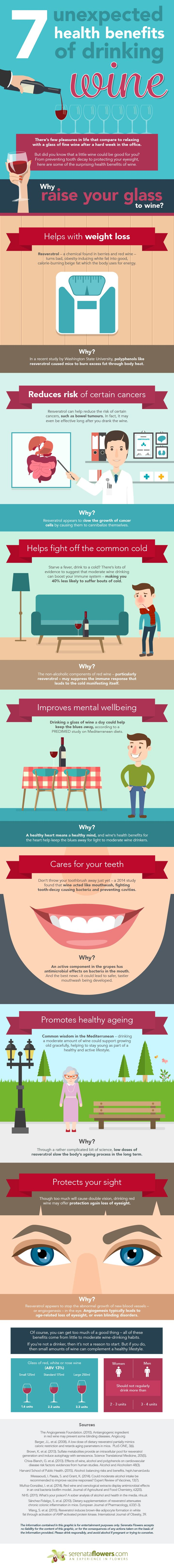 7 Unexpected Health Benefits of Drinking Wine #infographic #Health #Wine